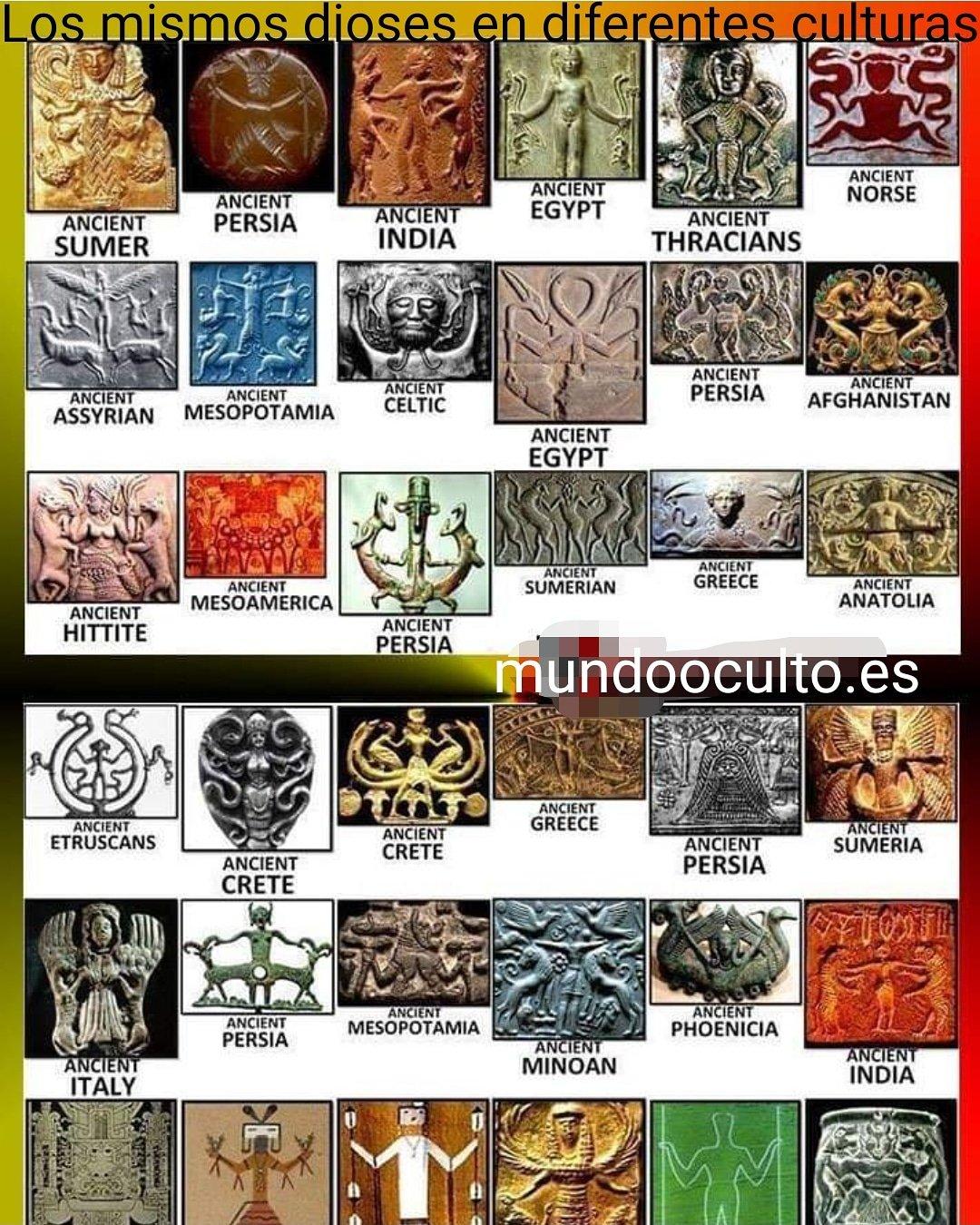 Los mismos dioses en diferentes culturas