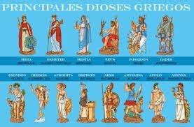 Los dioses mas poderosos de las culturas antiguas