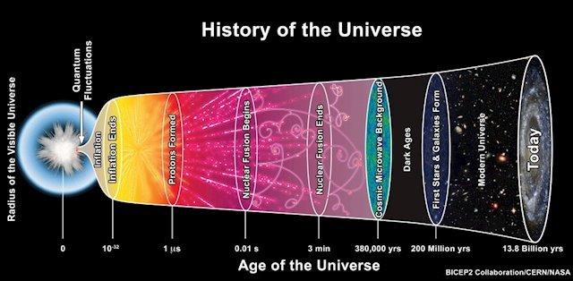 Sección ciencia: La Óptica Adaptativa aviva el debate sobre la expansión del Universo