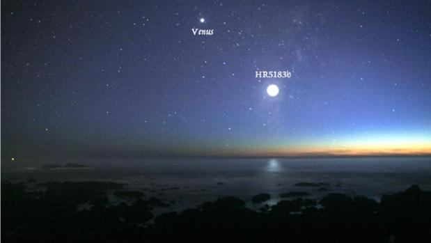 La simulación muestra cómo se vería, comparado con Venus, el planeta gigante HR 5183b desde un planeta como la Tierra en su sistema solar de origen