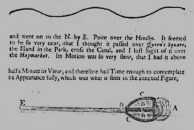 El informe de 1742 puede ser la primera observación científica de un ovni