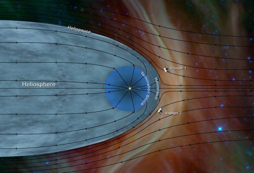 Voyager encuentra el límite definitivo del sistema solar