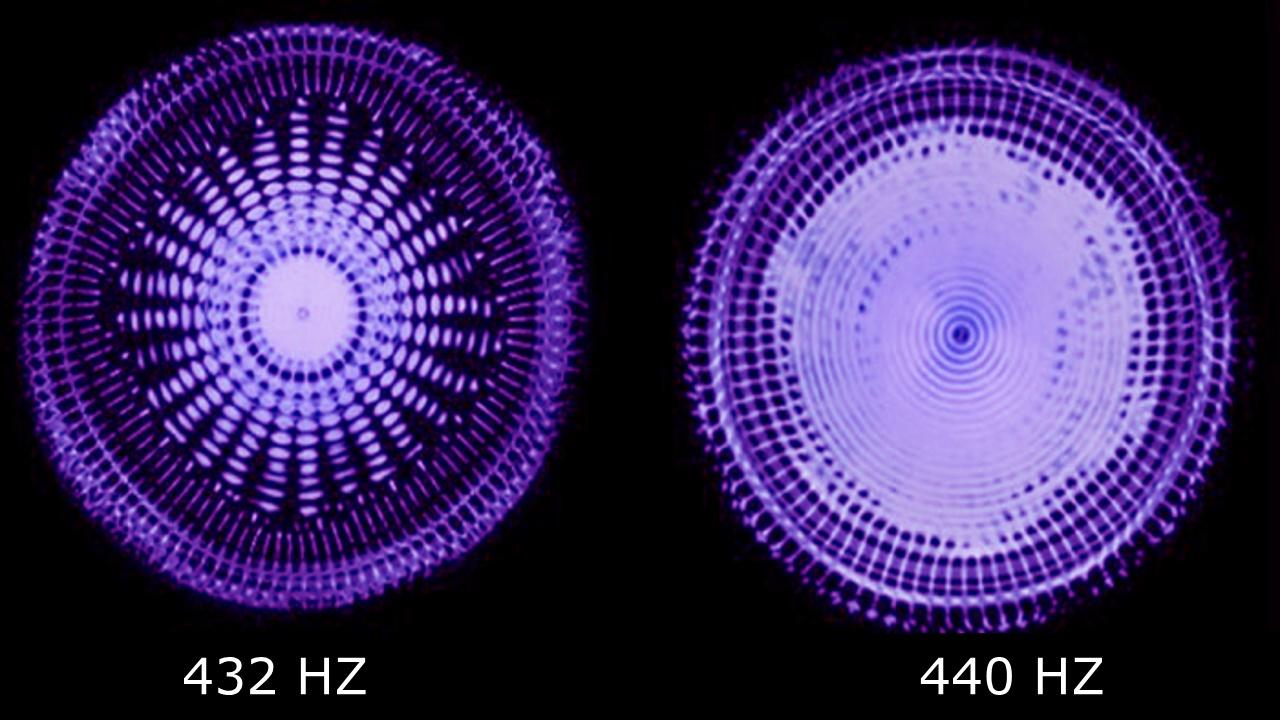 Cuándo nos cambiaron la frecuencia de 432Hz a 440Hz y por qué