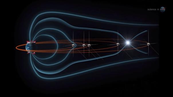 El descubrimiento de la NASA de portales magnéticos que «se abren y cierran» todos los días pueden conectarse con el conocimiento esotérico antiguo