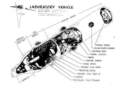MOL, la estación espacial militar secreta de los Estados Unidos