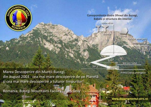 Representación de la ubicación de la cúpula y el túnel en el interior de los Montes Bucegi.