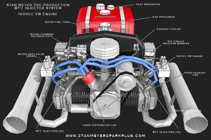 Inventor del motor de agua para vehículos reveló antes de morir: «me envenenaron»