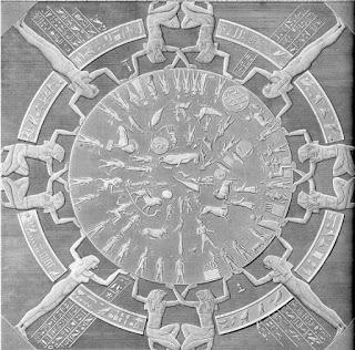 Zodíaco del templo de Hathor (Dendera)