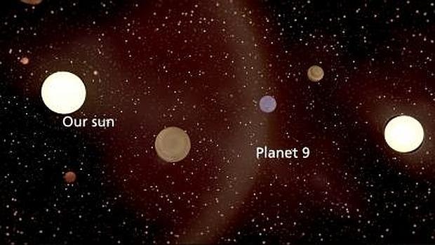Segun investigadores el planeta 9 pudo haber sido robado por el sol