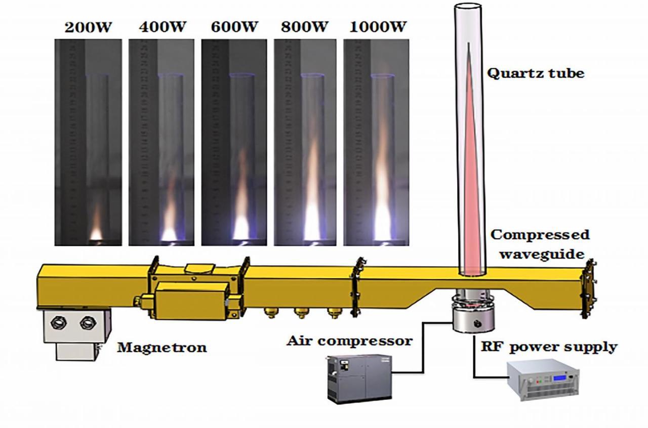 Los científicos crean un prototipo de motor de 'plasma de aire' que funciona sin combustibles fósiles
