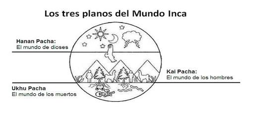 Los Túneles Misterios de los Andes: acceso al planeta intraterreno