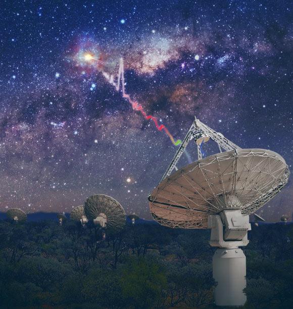 Astrónomos detectan la ubicación exacta de cuatro señales espaciales.