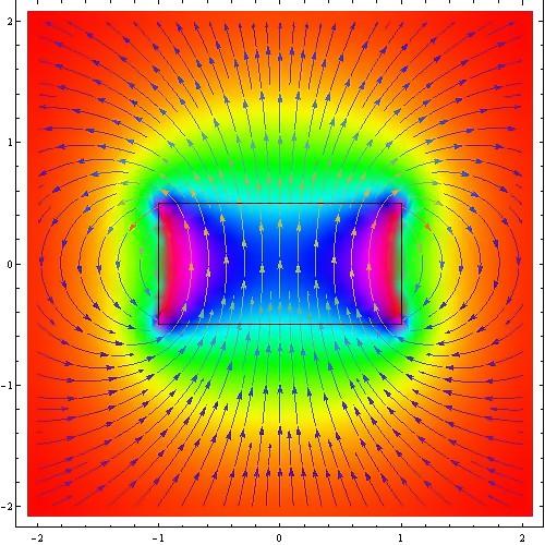 Campo electromagnético, imagen referencial