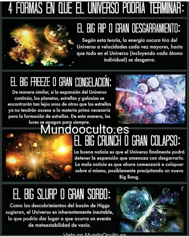 Cómo acabará el universo