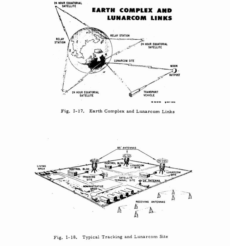 Documentos desclasificados revelan plan de construir una Base Militar en la Luna: Proyecto Horizon