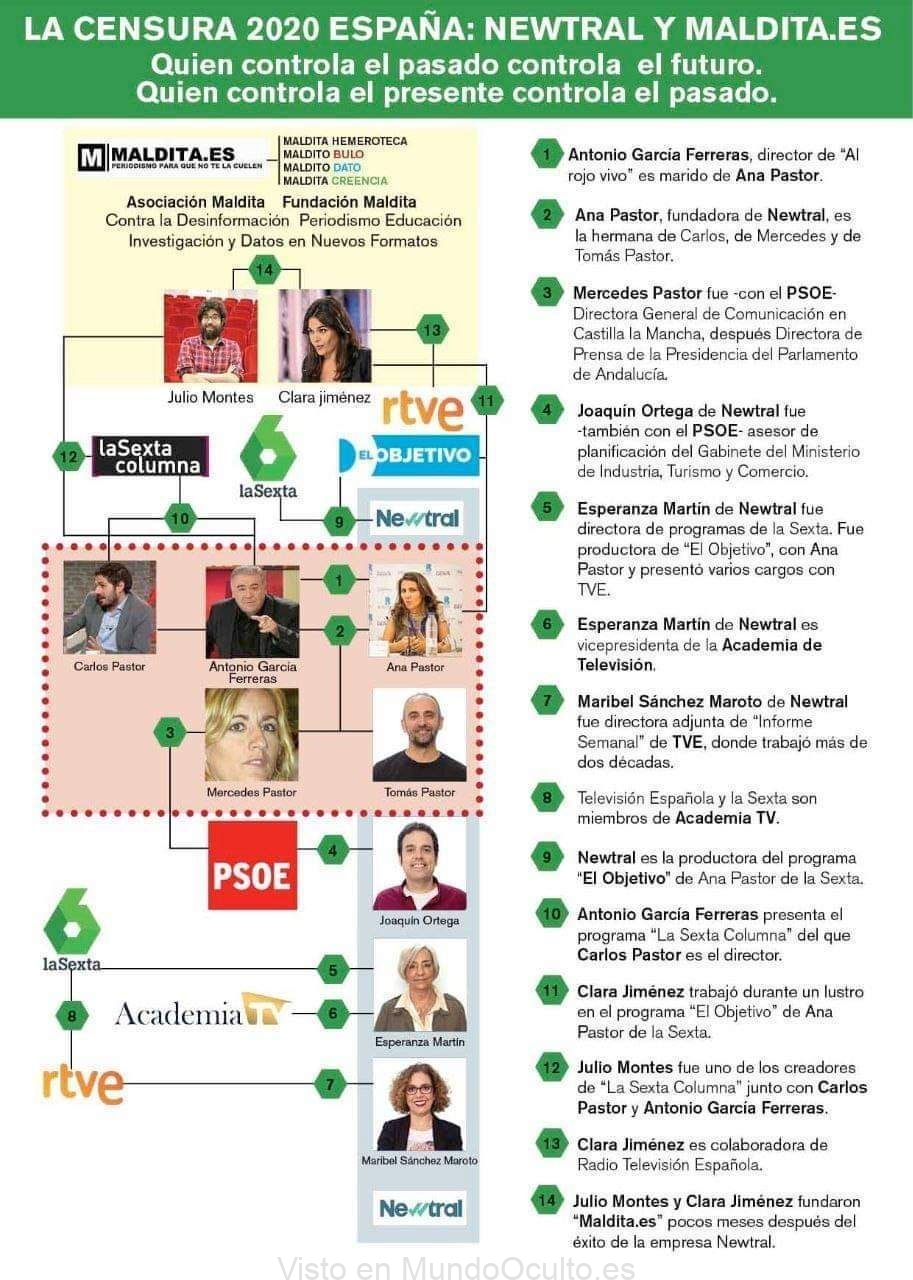 Manipulación de los MassMedia!!!