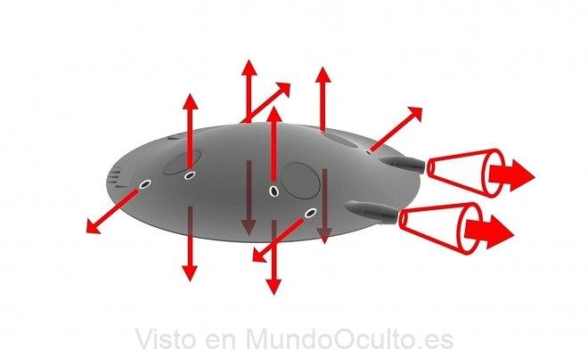 """ADIFO """"El platillo volador"""" que revolucionará la aeronáutica"""