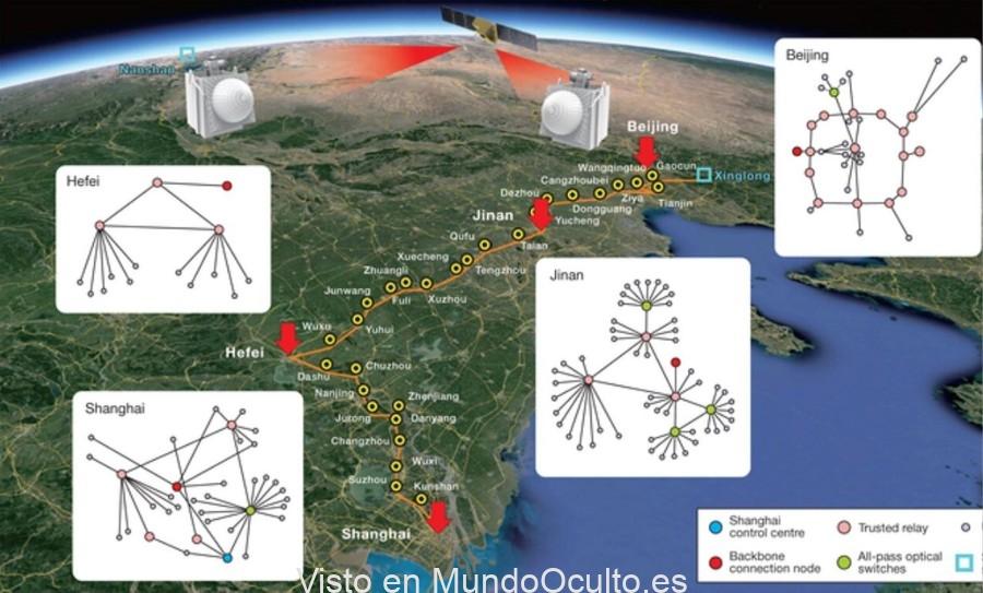 China desarrolla la primera red de comunicación cuántica integrada del planeta