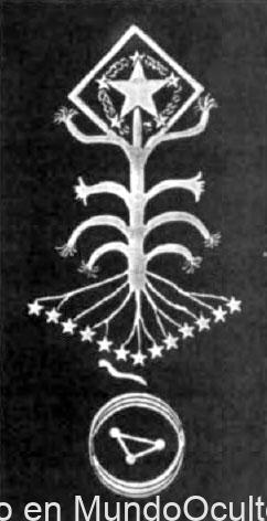 construcciones-zodiacales-astrologia-y-geomancia-illuminati-1-1-1-1-1-1-1-1-1-1-1-1-1-1-1-1-1-1