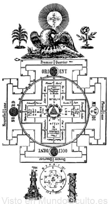 construcciones-zodiacales-astrologia-y-geomancia-illuminati